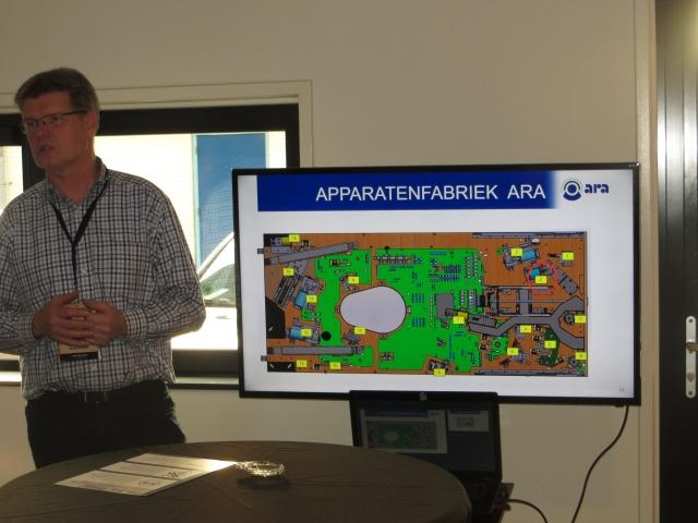 Walter ter Brake explains ARA's involvement in the development of the game